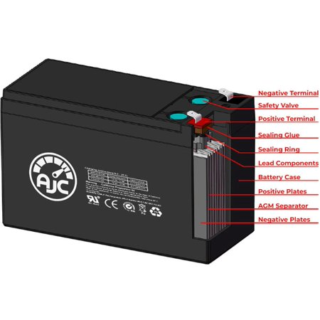 Independence 75AH 12V 75Ah Wheelchair Battery - This is an AJC Brand Replacement - image 4 of 5