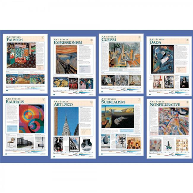 American Educational CP6126 Art Styles Set 2 Fauvism & Nonfigurative