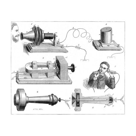 - Engraving Diagram Showing Alexander Graham Bells Telephone System Print Wall Art