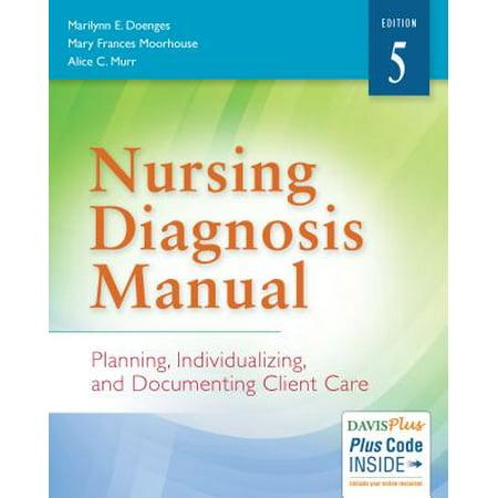 Nursing Diagnosis Manual : Planning, Individualizing, and Documenting Client (Diagnosis Repair Manual)