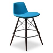 Counter Stool in Turquoise - Set of 2