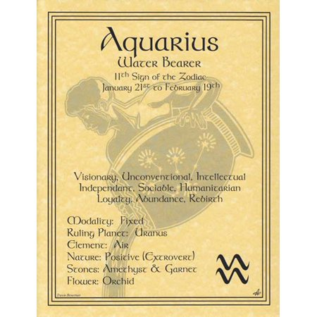 Zodiac Sign Aquarius Symbol of Water Bearer Element of Air Ruling Planet Uranus January 19 to February 18 Small Parchment Paper Poster Perfect Size For Framing and Gift Giving 8 - Ring Bearer Signs