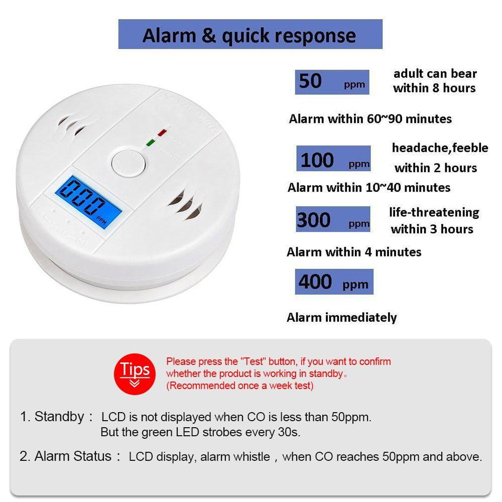 CO Carbon Monoxide Detector Alarm Sound Sensor Battery Operated Home Security