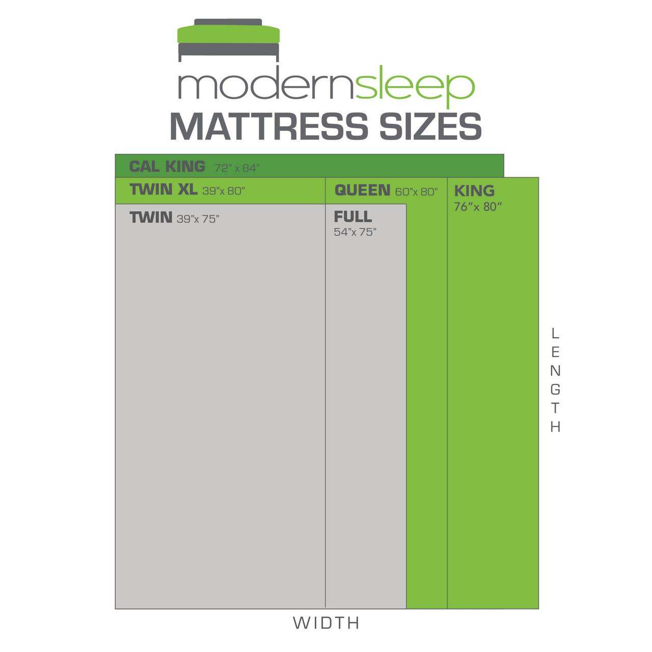 Modern Sleep Instant Foundation Low Profile 4-Inch Box-Spring Replacement,  Multiple Sizes - Walmart.com