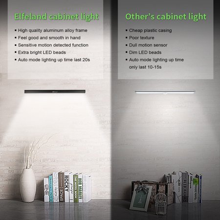 Wireless Led Closet Lights 20 Usb Rechargeable Motion Sensor Under Cabinet Light Night Lighting Bar Lamp