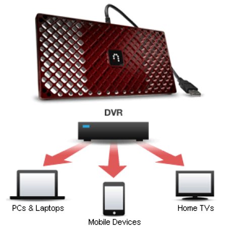 Dish 54.0 Voice Command Remote Control for Hopper (Best Voice Command For Android)