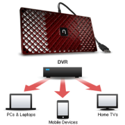 Dish 54.0 Voice Command Remote Control for Hopper
