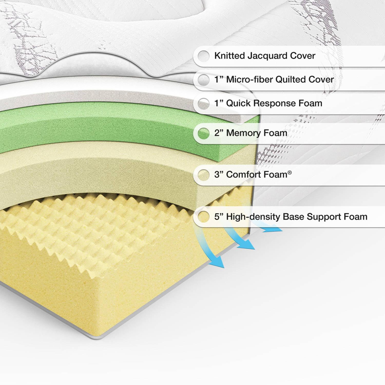 "Spa Sensations 12"" Cloud Memory Foam Mattress Multiple Sizes"