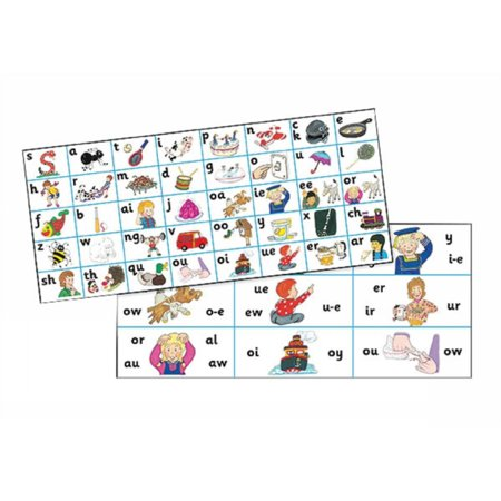 Jolly Phonics Letter Sound Strips  In Precursive Letters