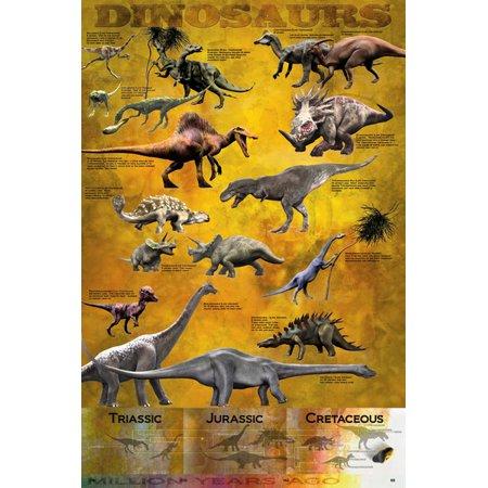 Dinosaurs Chart Poster Print (24 x 36) (Dinosaurs Size Chart)