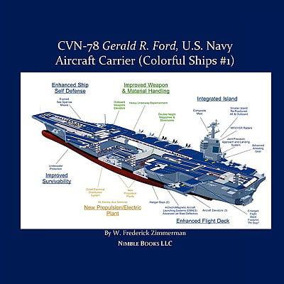 Cvn-78 Gerald R. Ford, U.S. Navy Aircraft Carrier - French Navy Aircraft Carrier