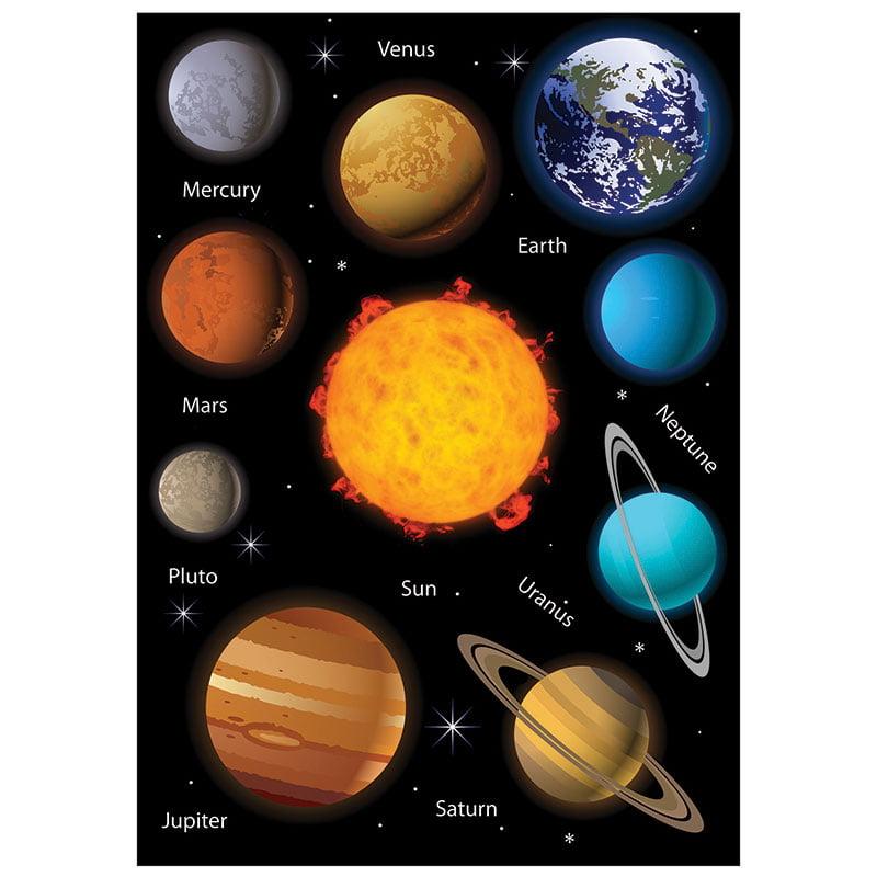 DIE CUT MAGNETS SOLAR SYSTEM