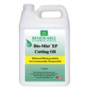 RENEWABLE LUBRICANTS Cutting Oil, 1 gal, Bottle 86733