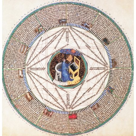 Astrologer in the Zodiac Rolled Canvas Art - Science Source (24 x 24)