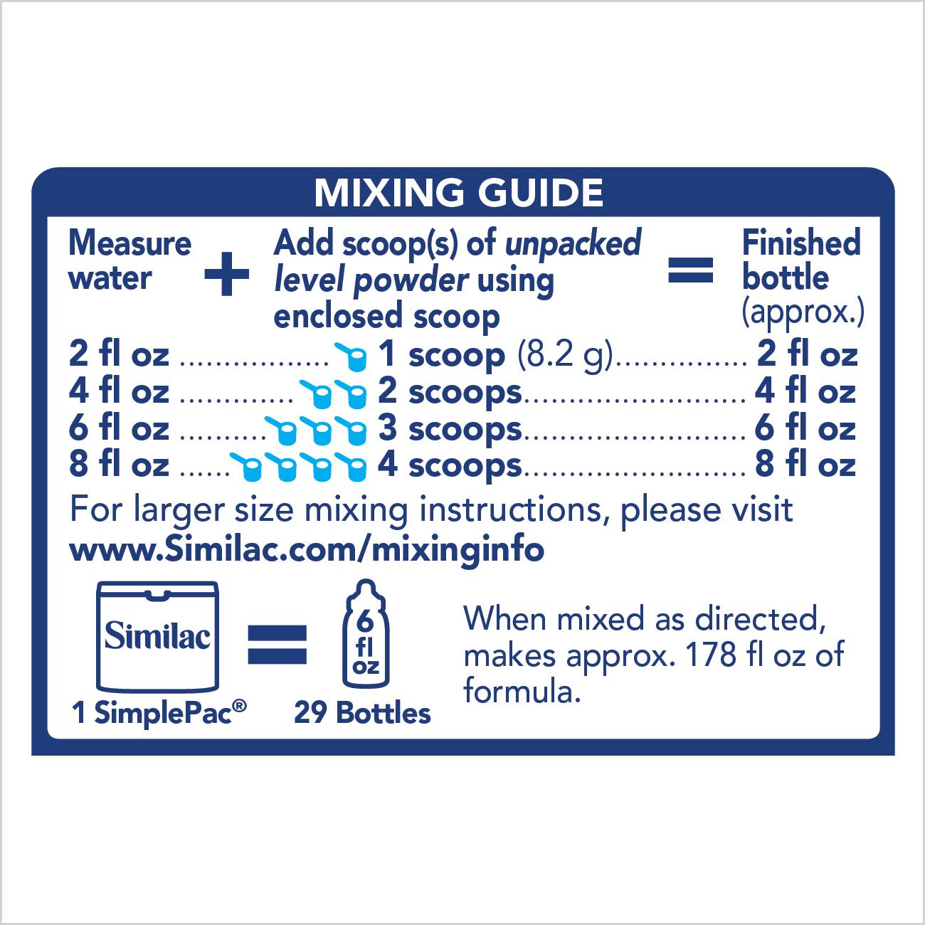 Similac Advance NON-GMO Infant Formula with Iron, Powder, 1.45 lb ...