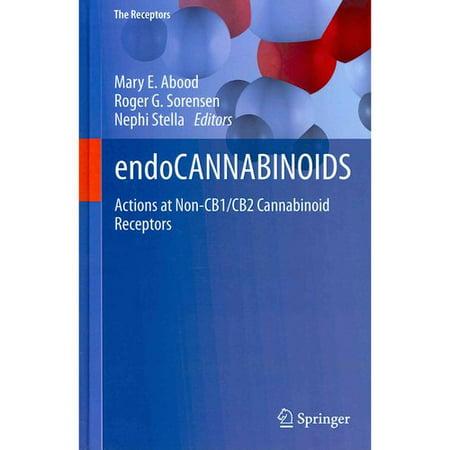 Endocannabinoids  Actions At Non Cb1 Cb2 Cannabinoid Receptors