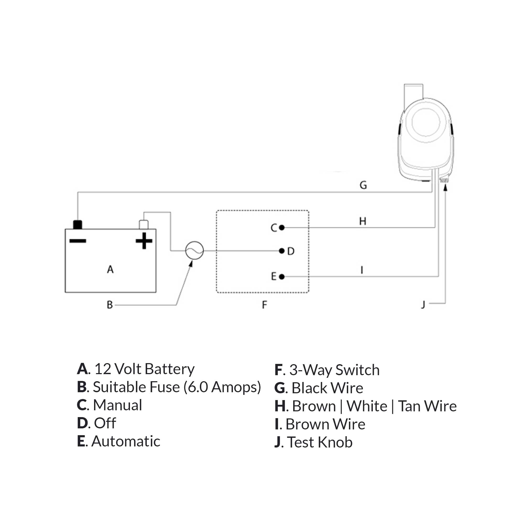 Boat Spotlight Wiring Diagram Library 3 Battery Marine For Inverter
