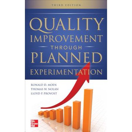 Experimentation Kit - Quality Improvement Through Planned Experimentation