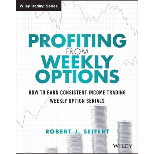 Companies that trade weekly options
