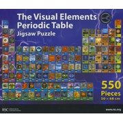 Visual Elements Jigsaw: Rsc (Other)