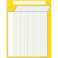 Teacher Created Resources TCR7660 Lime Polka Dots Incentive Chart