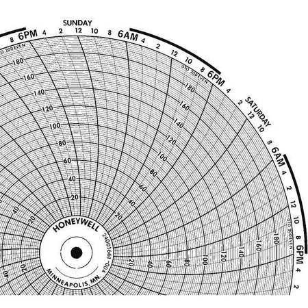 Circular Paper Chart, Honeywell, BN 24001661-074