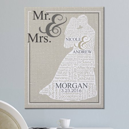 Personalized Loving Words Wedding Canvas  Available In 3 Sizes