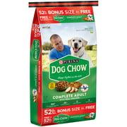 Beneful Dog Food Vs Pedigree