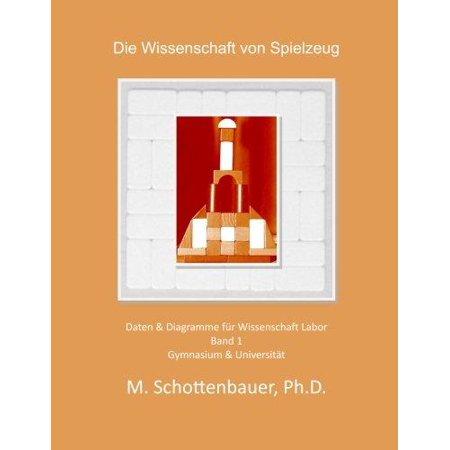 Die Wissenschaft Der Spielzeug: Band 1: Daten & Diagramme Fur ...