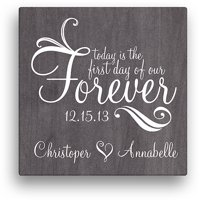 Personalized Forever Canvas Wall Art