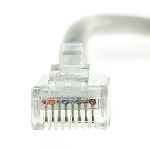 Bootless 10 Foot CLASSYTEK Cat6 Gray Ethernet Patch Cable