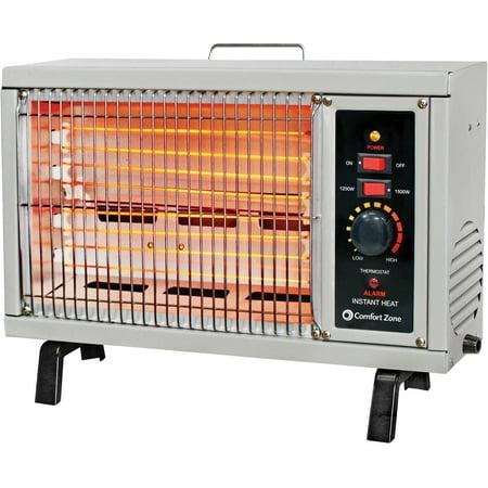 Comfort Zone 5 120 Btu Electric Radiant Heater  Gray Cz530wm