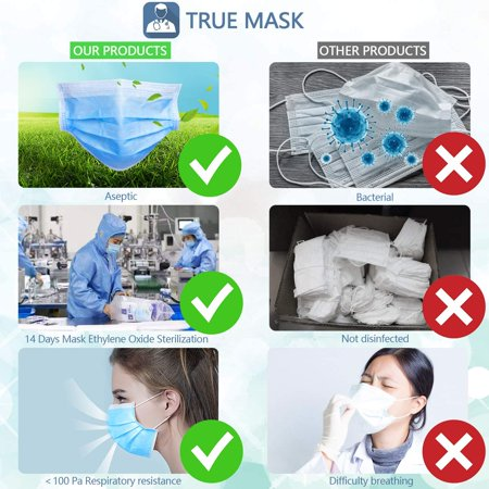 50pcs Disposable Face Mask Safety Mask Industrial Anti Dust for Personal Health 3Ply Ear Loop - image 12 of 13