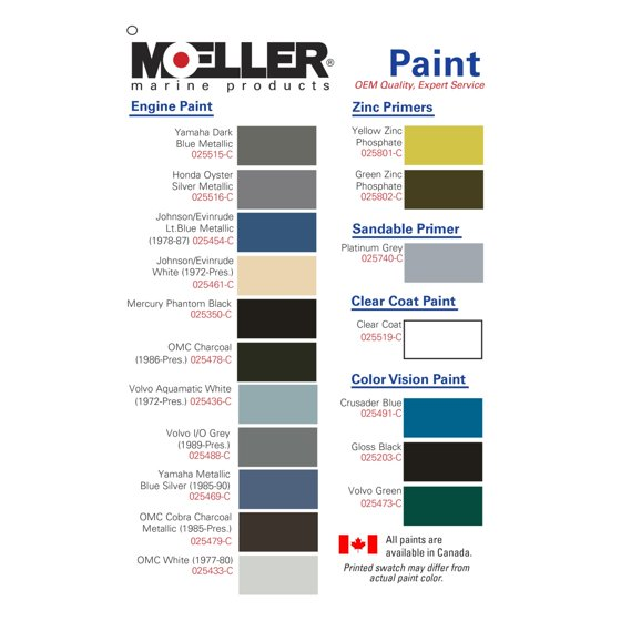 Moeller Engine Specific Paint Johnson Evinrude Light Blue Metallic 78 87 12 Oz 747061
