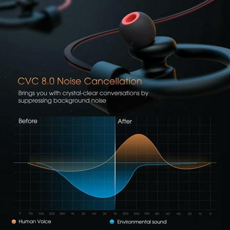 Mpow Flame Bluetooth Kopfh/örer Sportkopfh/örer Joggen//Laufen In Ear Kopfh/örer mit HD-Mikrofon Bluetooth 5.0//7-10 Stunden Spielzeit//Bass Technologie IPX7 Wasserdicht Kopfh/örer Sport