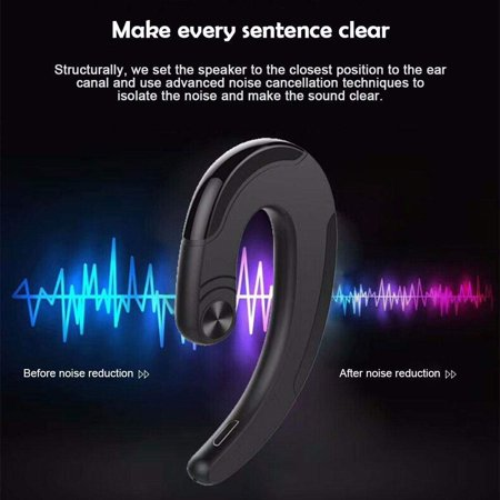 Bluetooth V4.2 Headphones Non Ear Plug Wireless Bluetooth Headset Small Noise Cancelling Earbuds Ear-Hook Painless Wearing Sport Earphones for iPhone and Android Smartphones - image 3 de 10