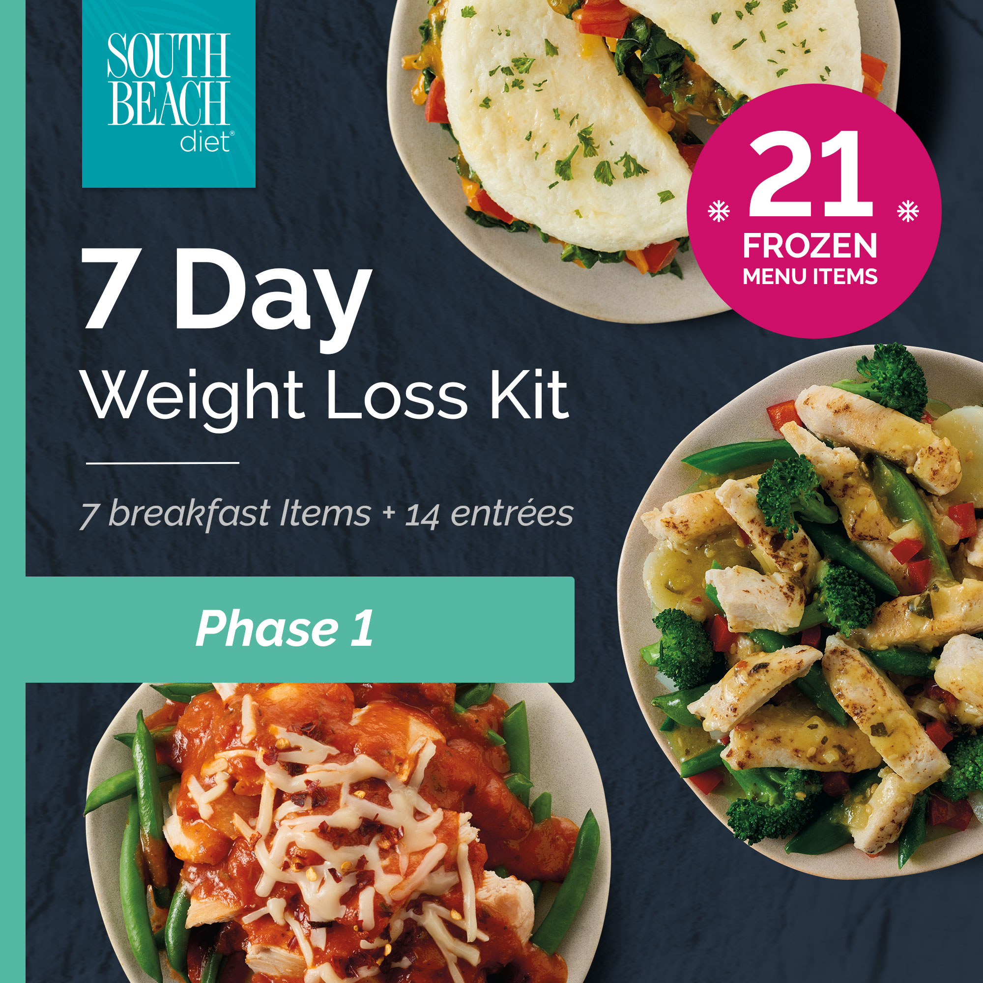 South Beacht  Day Phase  Frozen Weight Loss Kit  Meals