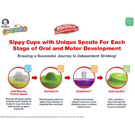 Gerber Graduates 9-oz Advance Developmental Insulated Cup-Like Rim Cup, Set of 4, Boy Designs, BPA-Free