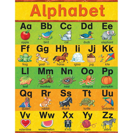 - SW ALPHABET EARLY LEARNING CHART