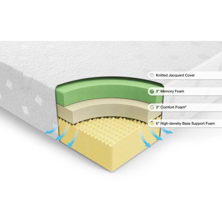 spa sensations by zinus 12 memory foam comfort mattress best memory foam mattresses. Black Bedroom Furniture Sets. Home Design Ideas