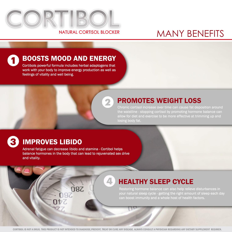diet pills reduce cortisol
