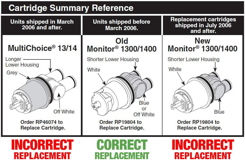 Delta RP19804 Shower Cartridge For 1300 1400