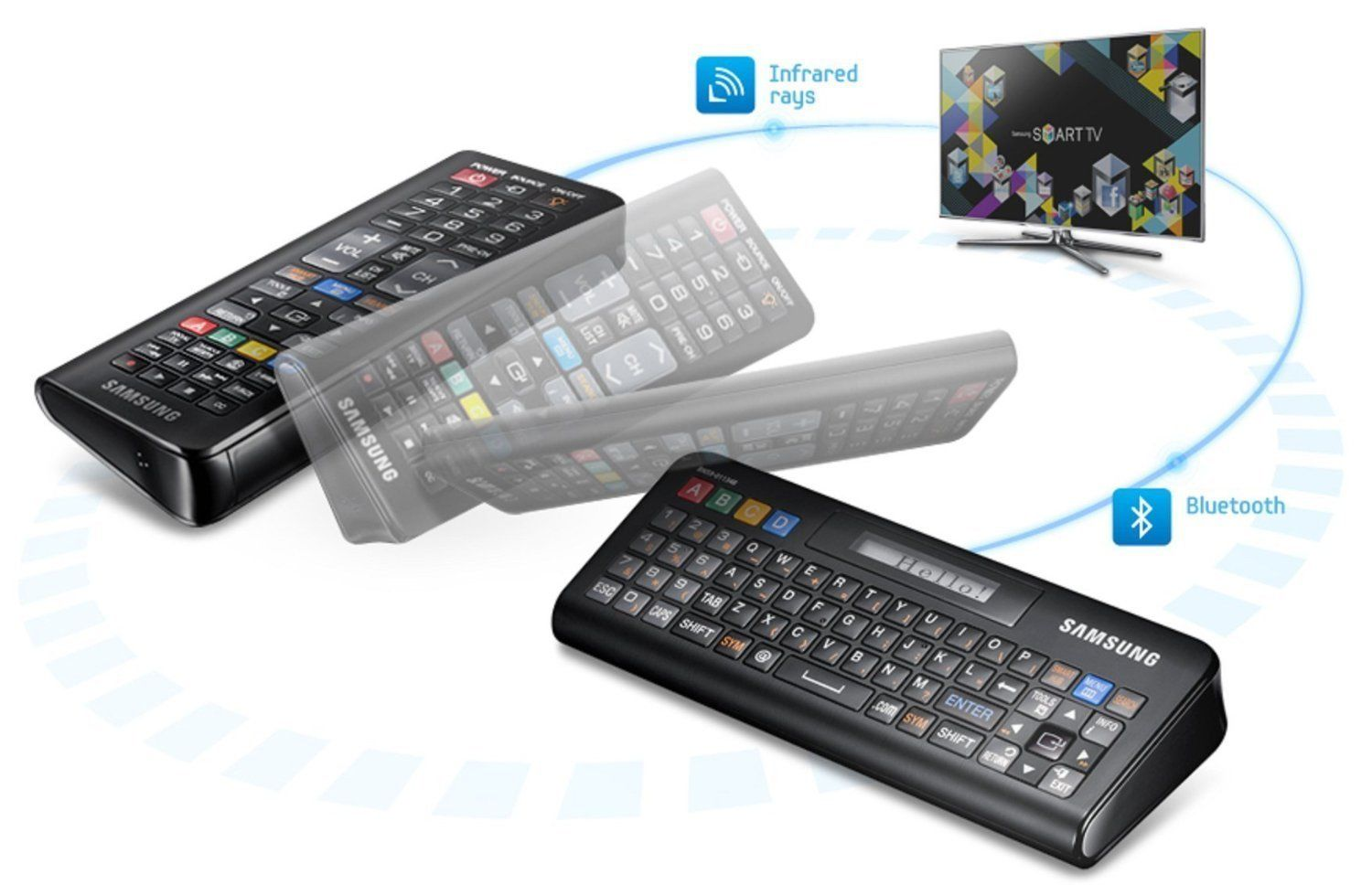 SAMSUNG RMC-QTD1 2 in 1 Qwerty Remote Control For Smart TV Black by SAMSUNG RMC-QTD1 2 in 1 Qwerty Remote Control
