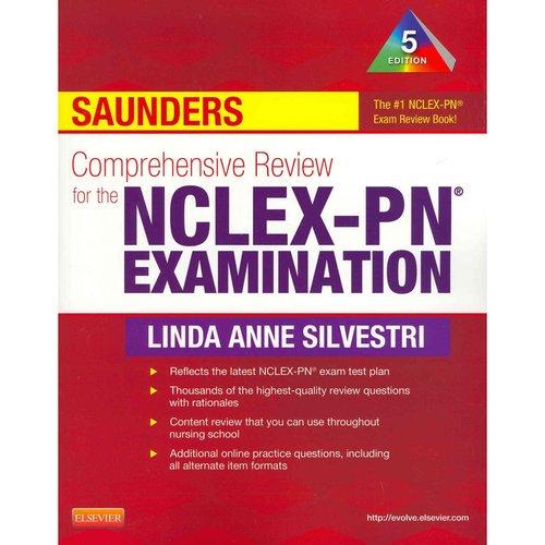 NCLEX | What is NCLEX & NCLEX Requirements?