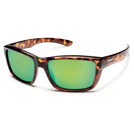 821991343d9 Best Polarized Sunglasses Under  20