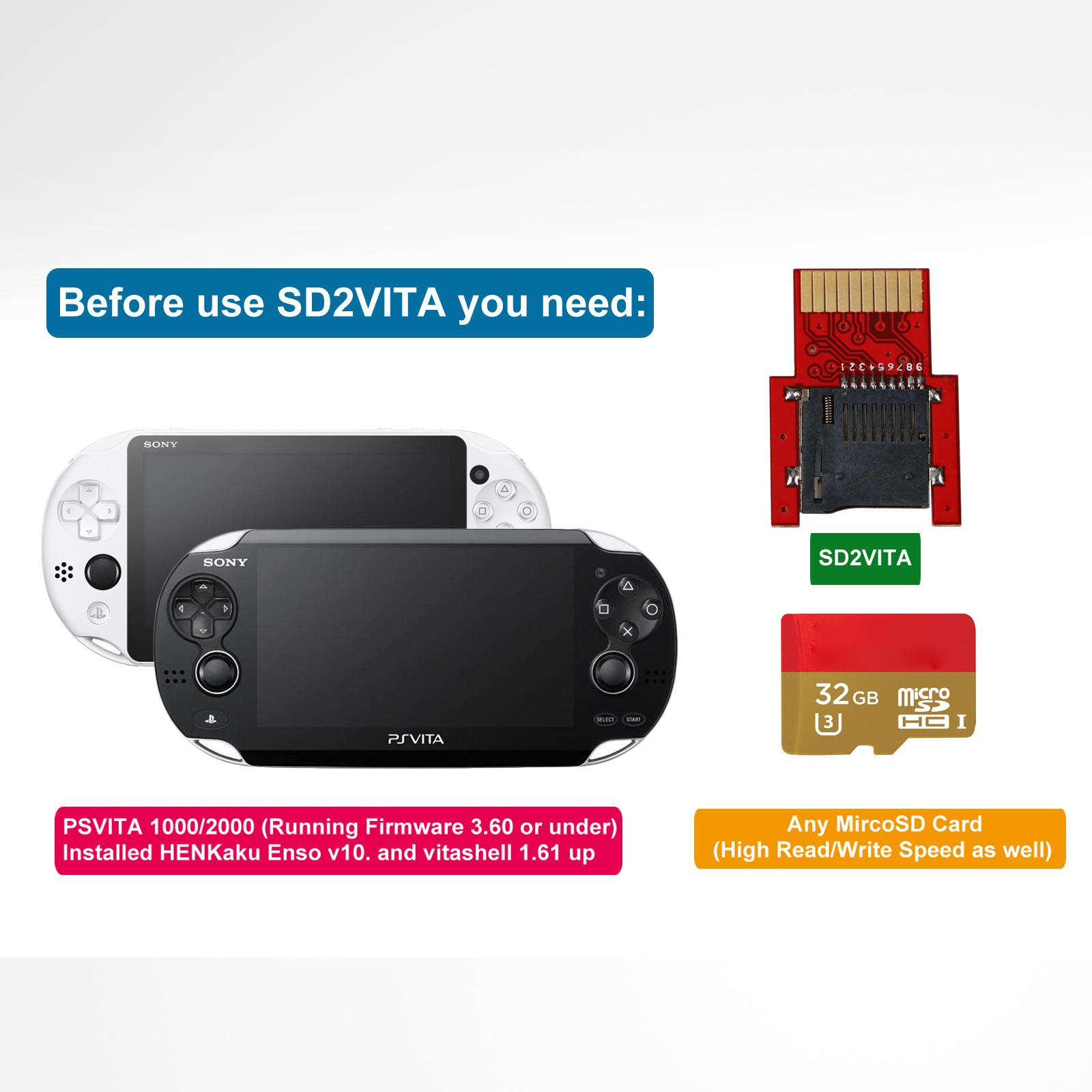 TSV SD2VITA Mirco SD Memory Adapter Transfer Card For PS Vita 3 60