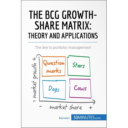 The BCG Growth-Share Matrix: Theory and Applications - (Best Ar 15 Bcg For The Money)