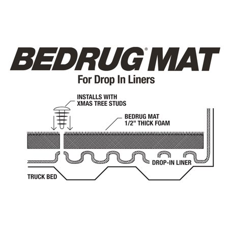 Bed Rug BMN05KCD Bed Mat  Direct-Fit; Without Raised Edges; Dark Gray; Carpet-Like Polypropylene; Tailgate Liner/ Mat Not Included; Works With Drop-In Bed Liners - image 1 de 2