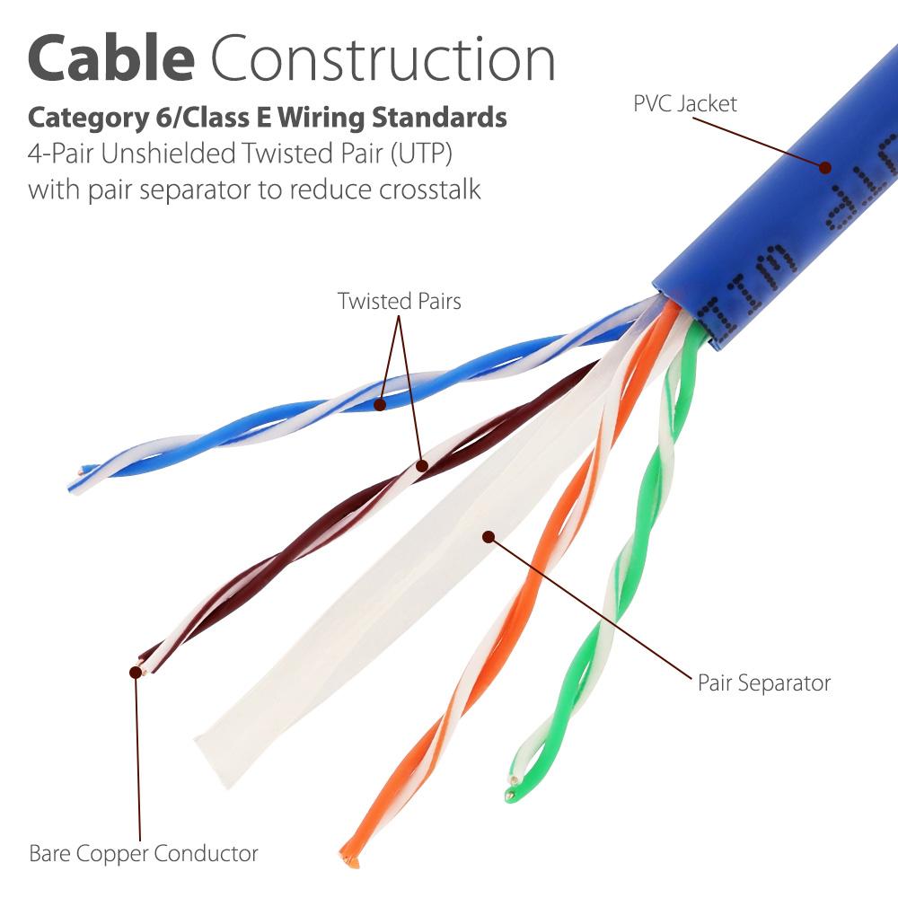 Dorable Cat 6 Crimp Model - Best Images for wiring diagram ...