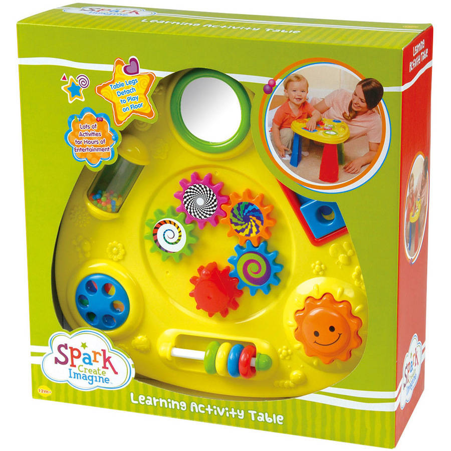 Spark Learning Activity Table